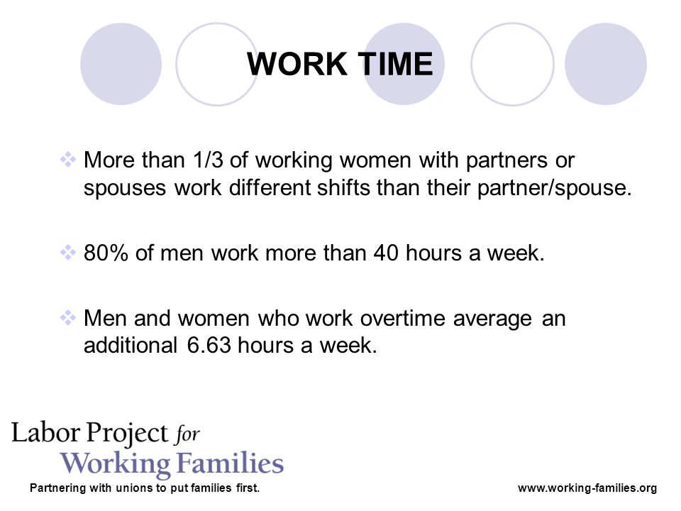 FAMILY LEAVE 47% of workers in the US have no paid sick time.