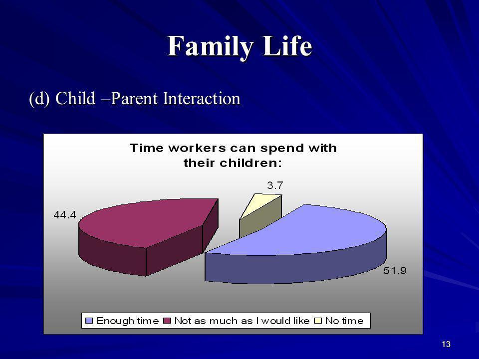 13 Family Life (d) Child –Parent Interaction