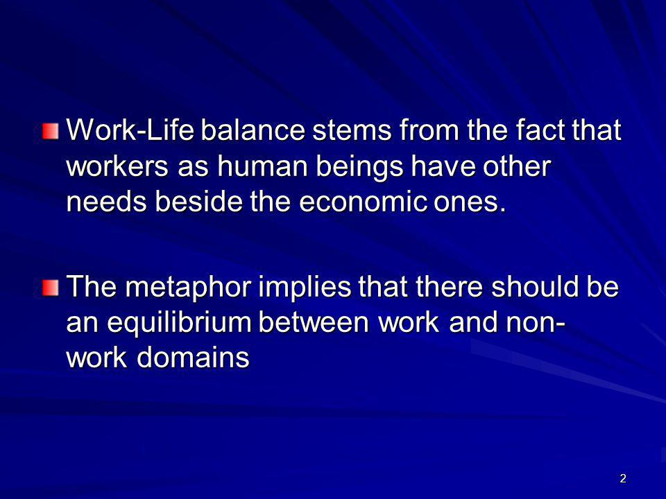 2 Work-Life balance stems from the fact that workers as human beings have other needs beside the economic ones.