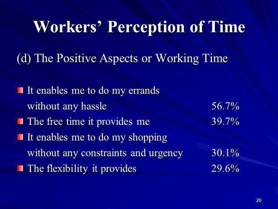 20 Workers Perception of Time (d) The Positive Aspects or Working Time It enables me to do my errands without any hassle56.7% The free time it provides me39.7% It enables me to do my shopping without any constraints and urgency 30.1% The flexibility it provides29.6%