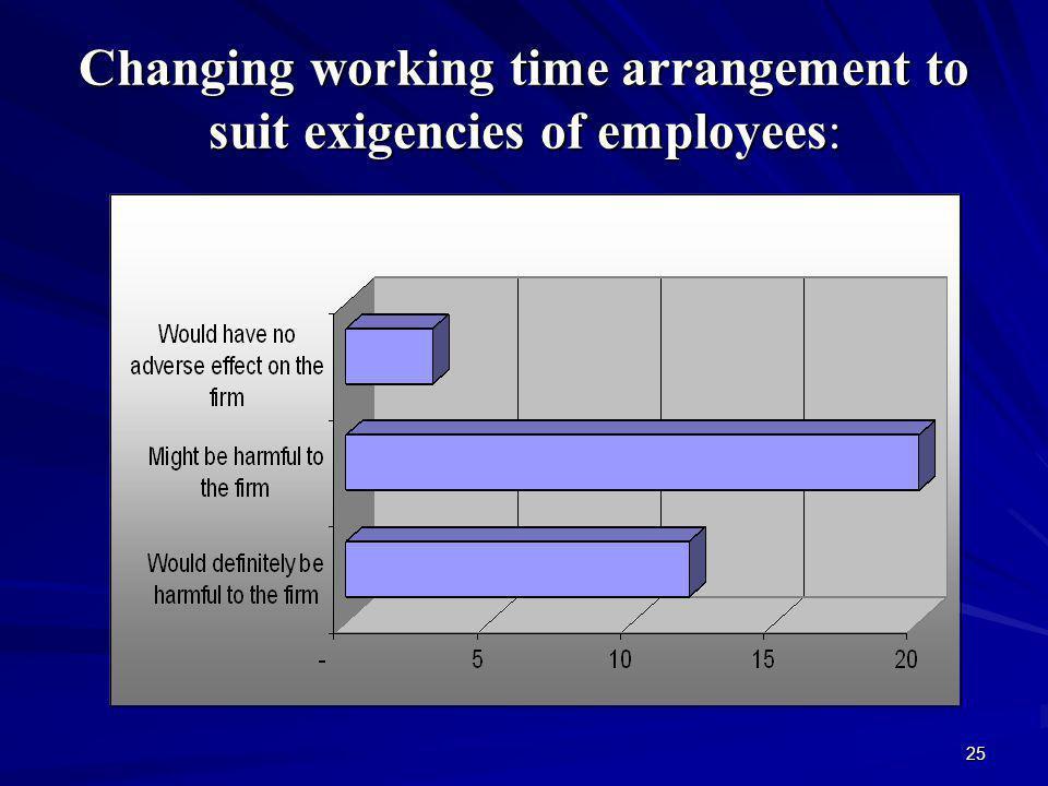 25 Changing working time arrangement to suit exigencies of employees: