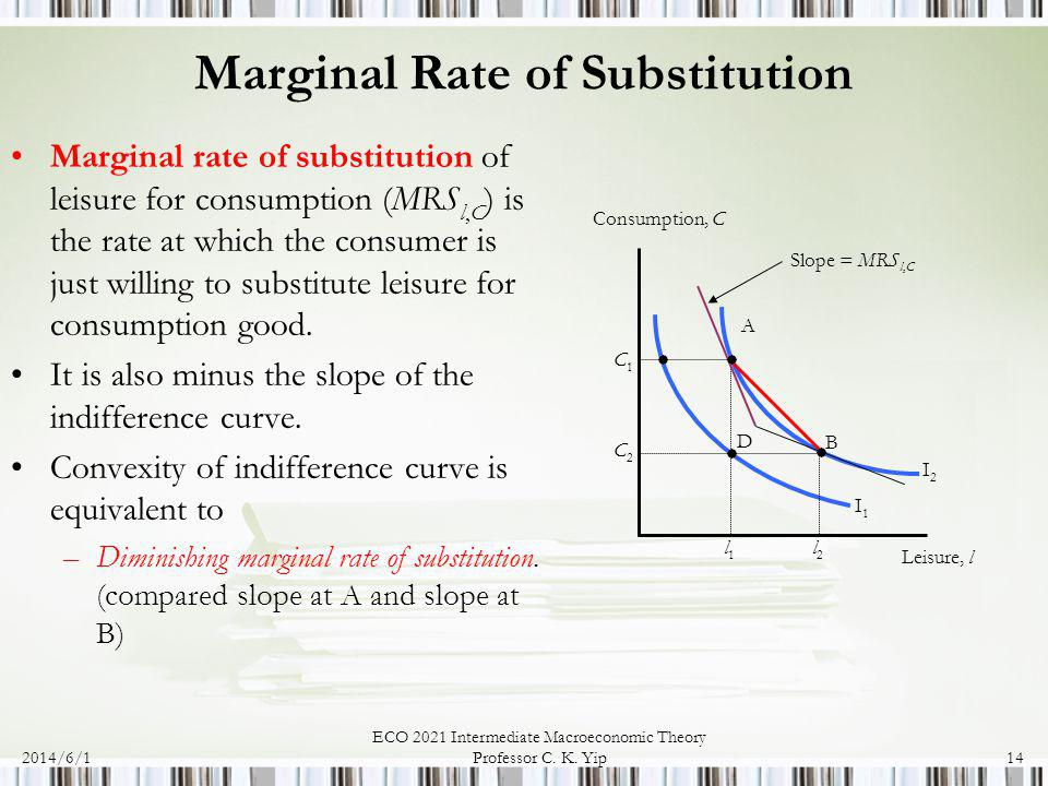 2014/6/1 ECO 2021 Intermediate Macroeconomic Theory Professor C. K. Yip14 Marginal Rate of Substitution Marginal rate of substitution of leisure for c