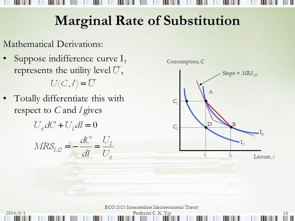 2014/6/1 ECO 2021 Intermediate Macroeconomic Theory Professor C. K. Yip16 Marginal Rate of Substitution Mathematical Derivations: Suppose indifference