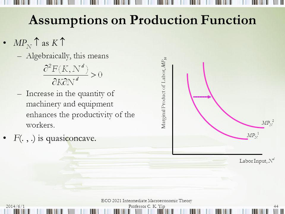 2014/6/1 ECO 2021 Intermediate Macroeconomic Theory Professor C. K. Yip44 Assumptions on Production Function MP N as K –Algebraically, this means –Inc