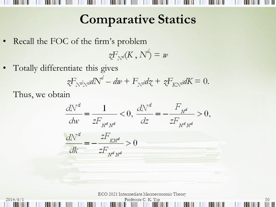 2014/6/1 ECO 2021 Intermediate Macroeconomic Theory Professor C. K. Yip50 Comparative Statics Recall the FOC of the firms problem zF N d (K, N d ) = w