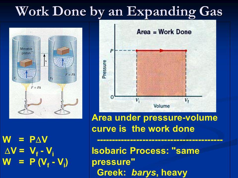 Work Done by an Expanding Gas W = P V V = V f - V i W = P (V f - V i ) Area under pressure-volume curve is the work done -----------------------------