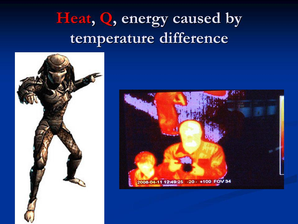 Heat...is the amount of internal energy entering or leaving a system...
