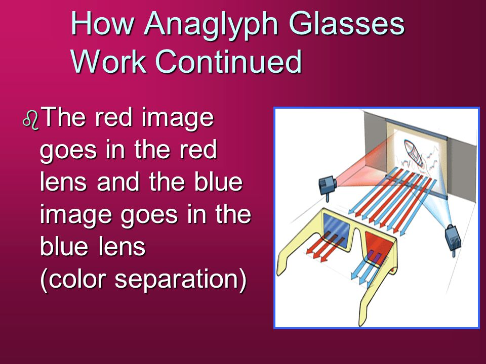 How Anaglyph Glasses Work Continued b The red image goes in the red lens and the blue image goes in the blue lens (color separation)