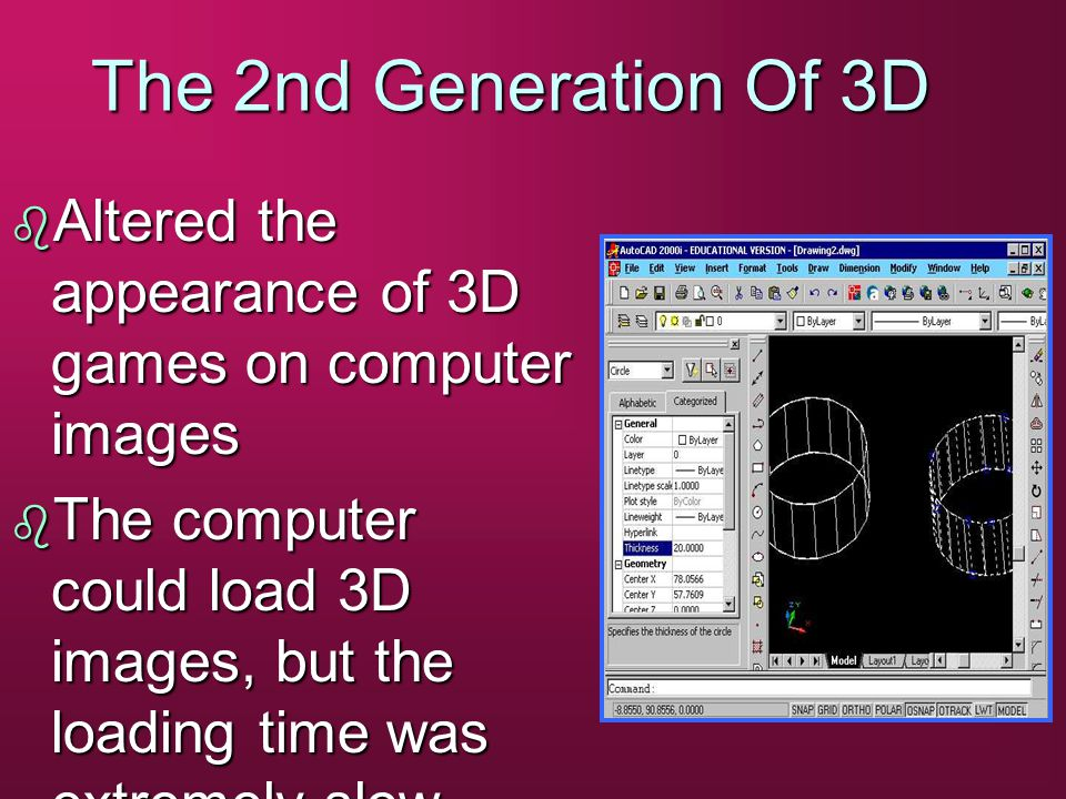The 2nd Generation Of 3D b Altered the appearance of 3D games on computer images b The computer could load 3D images, but the loading time was extremely slow