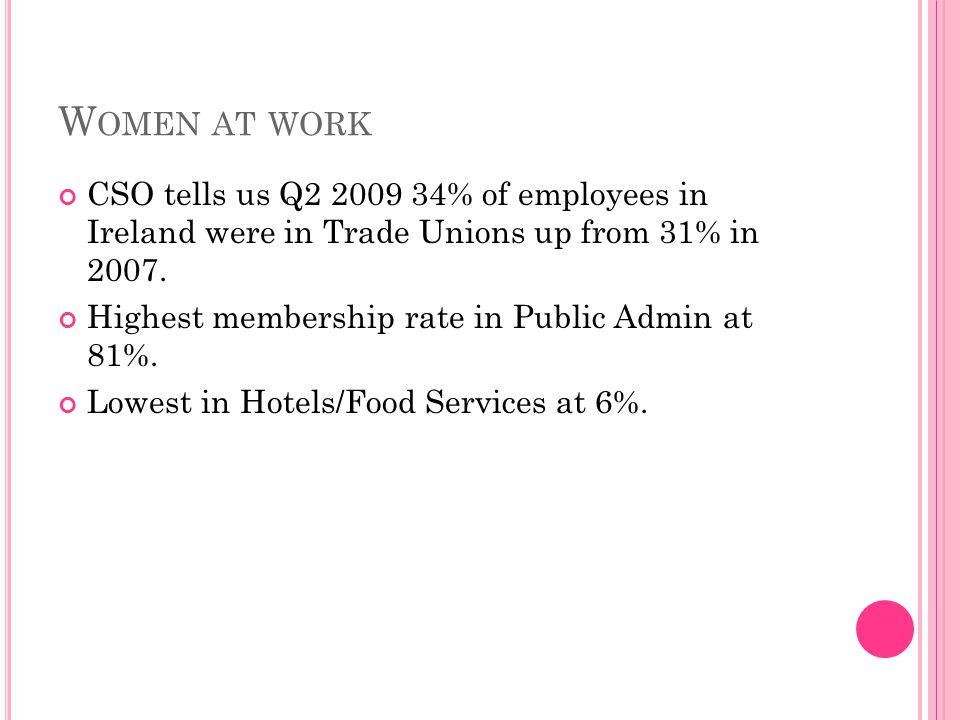 W OMEN AT WORK CSO tells us Q2 2009 34% of employees in Ireland were in Trade Unions up from 31% in 2007. Highest membership rate in Public Admin at 8
