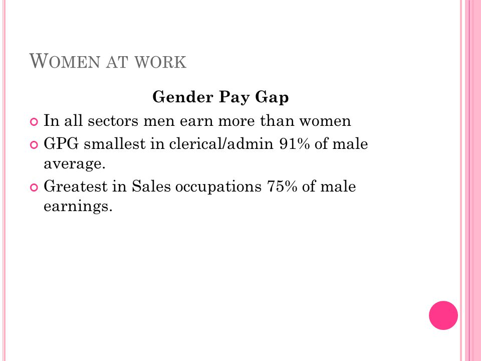 W OMEN AT WORK Gender Pay Gap In all sectors men earn more than women GPG smallest in clerical/admin 91% of male average. Greatest in Sales occupation
