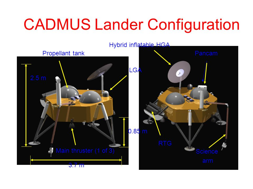 CADMUS Lander Configuration Main thruster (1 of 3) Propellant tank LGA RTG Hybrid inflatable HGA Pancam Science arm 3.7 m 0.85 m 2.5 m