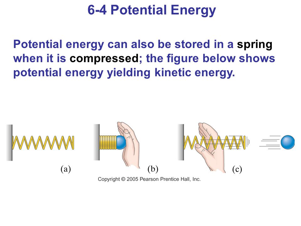 6-4 Potential Energy Potential energy can also be stored in a spring when it is compressed; the figure below shows potential energy yielding kinetic energy.