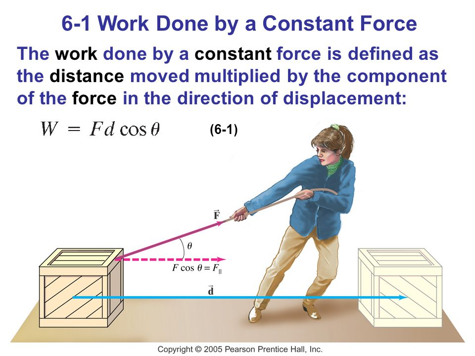 6-1 Work Done by a Constant Force The work done by a constant force is defined as the distance moved multiplied by the component of the force in the direction of displacement: (6-1)