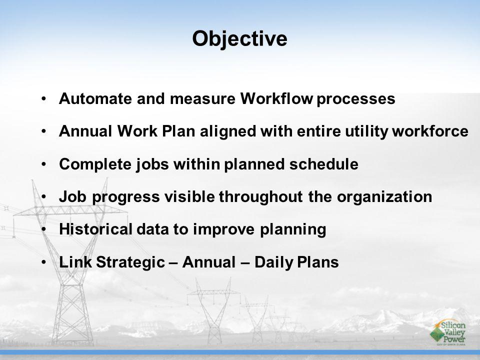 Objective Automate and measure Workflow processes Annual Work Plan aligned with entire utility workforce Complete jobs within planned schedule Job pro