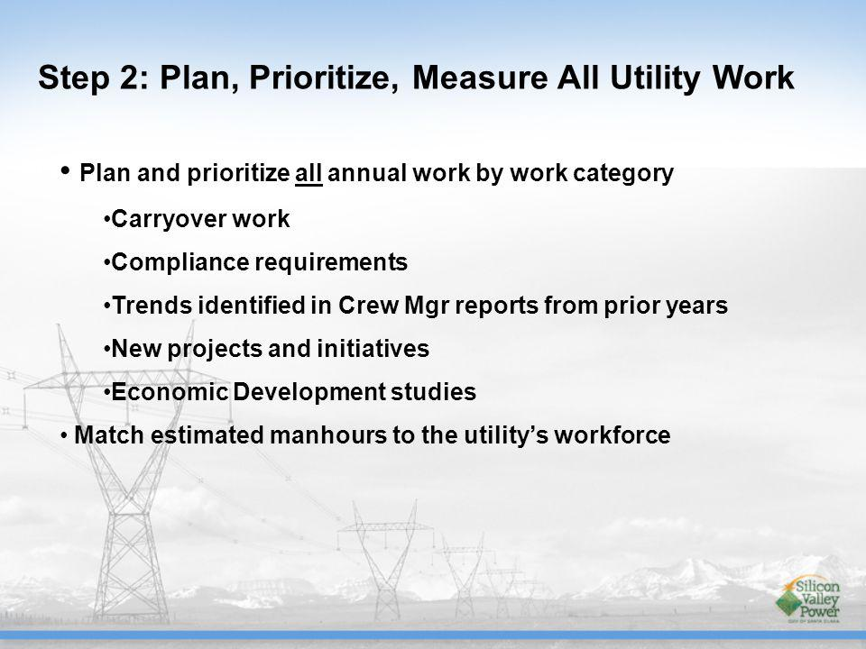 Step 2: Plan, Prioritize, Measure All Utility Work Plan and prioritize all annual work by work category Carryover work Compliance requirements Trends