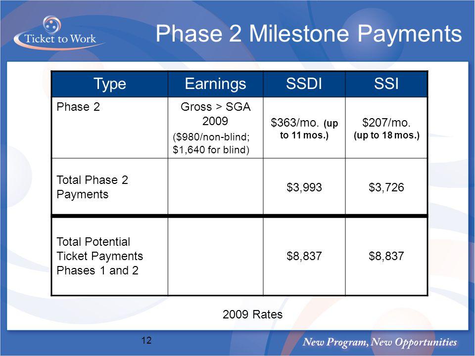Phase 2 Milestone Payments TypeEarningsSSDISSI Phase 2Gross > SGA 2009 ($980/non-blind; $1,640 for blind) $363/mo.