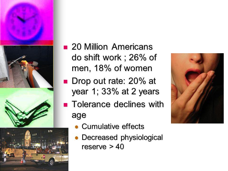 Health Effects Immediate Long term
