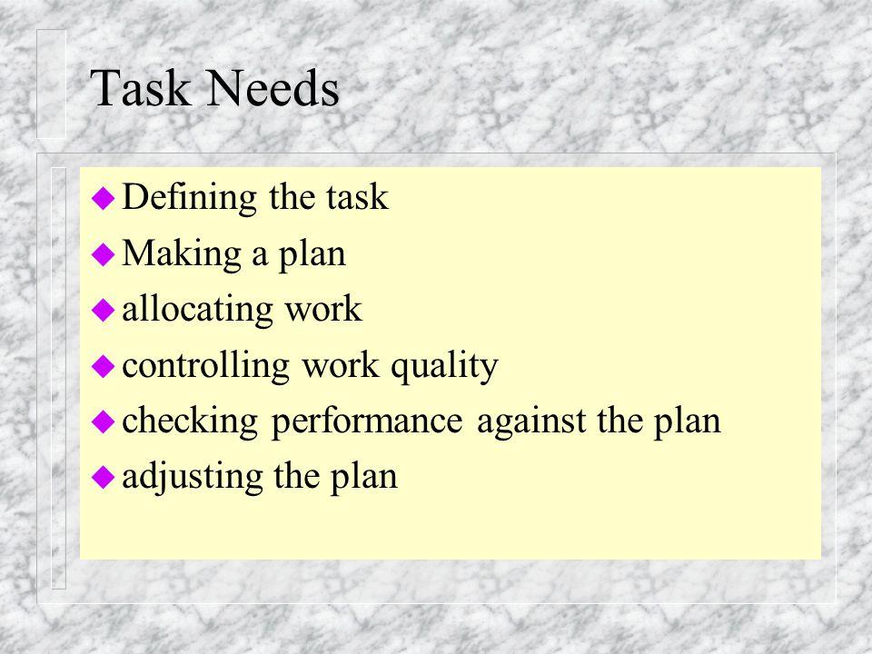 Task Functions u Information and opinion giver u information and opinion seeker u starter u direction giver u summariser u co-ordinator u diagnoser u energiser u reality tester u evaluator