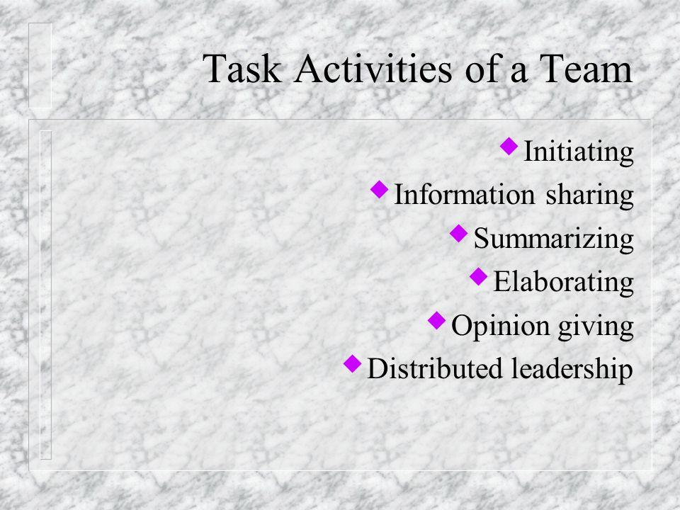 Task Activities of a Team u Initiating u Information sharing u Summarizing u Elaborating u Opinion giving u Distributed leadership