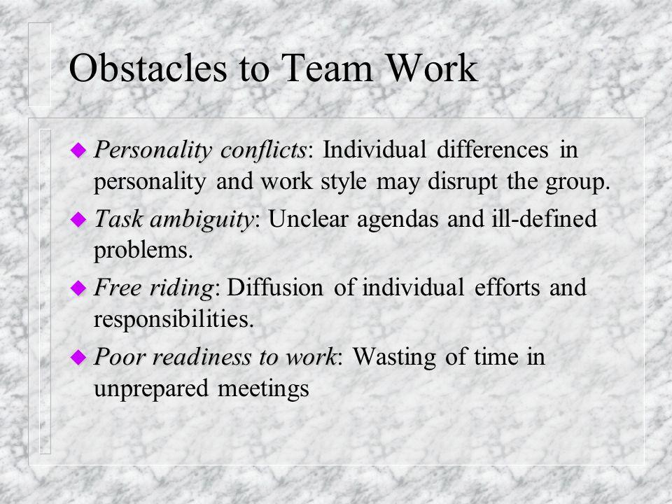 Task Needs u Defining the task u Making a plan u allocating work u controlling work quality u checking performance against the plan u adjusting the plan