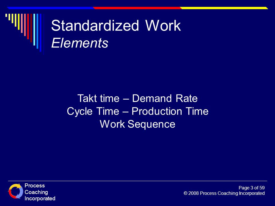 Process Coaching Incorporated Page 3 of 59 © 2008 Process Coaching Incorporated Takt time – Demand Rate Cycle Time – Production Time Work Sequence Sta