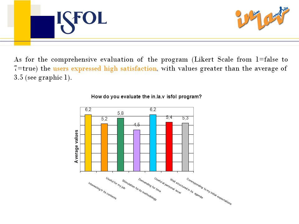 How do you evaluate the in.la.v isfol program.