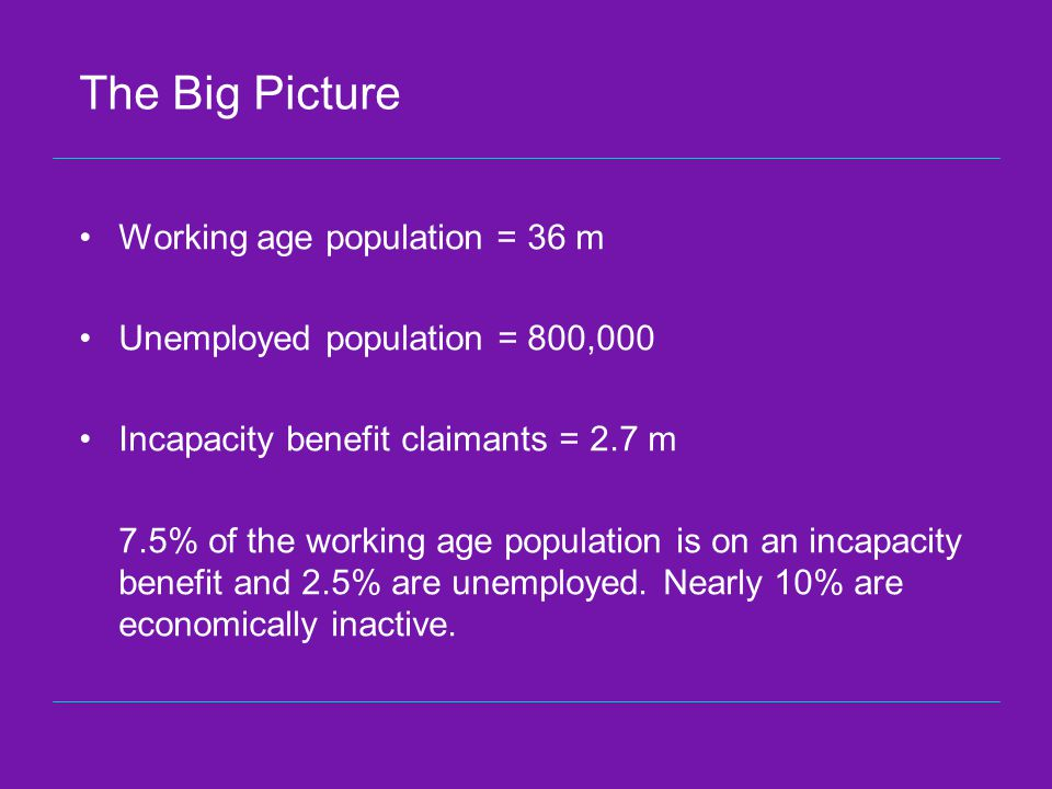 The Big Picture Working age population = 36 m Unemployed population = 800,000 Incapacity benefit claimants = 2.7 m 7.5% of the working age population