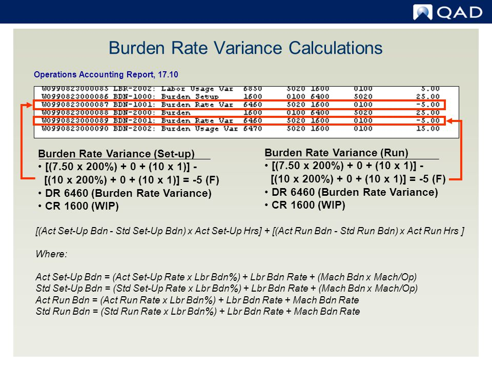 Burden Rate Variance (Set-up) [(7.50 x 200%) + 0 + (10 x 1)] - [(10 x 200%) + 0 + (10 x 1)] = -5 (F) DR 6460 (Burden Rate Variance) CR 1600 (WIP) Burd