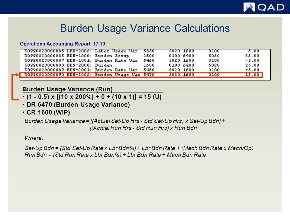 Burden Usage Variance (Run) (1 - 0.5) x [(10 x 200%) + 0 + (10 x 1)] = 15 (U) DR 6470 (Burden Usage Variance) CR 1600 (WIP) Burden Usage Variance = [(