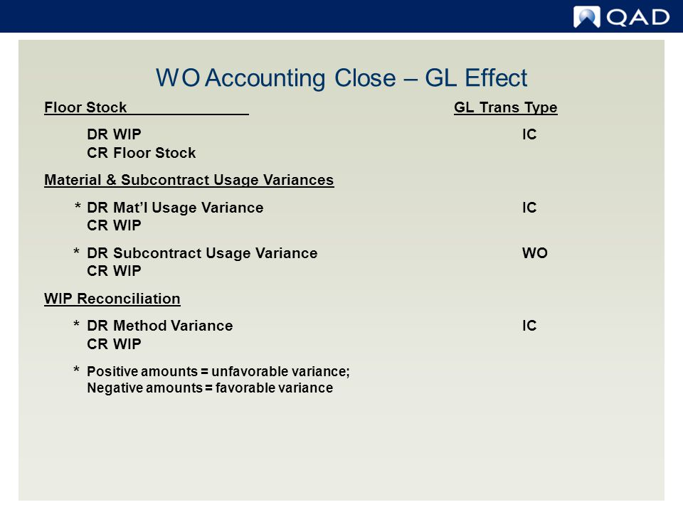 Floor StockGL Trans Type DR WIPIC CR Floor Stock Material & Subcontract Usage Variances DR Matl Usage VarianceIC CR WIP DR Subcontract Usage VarianceW