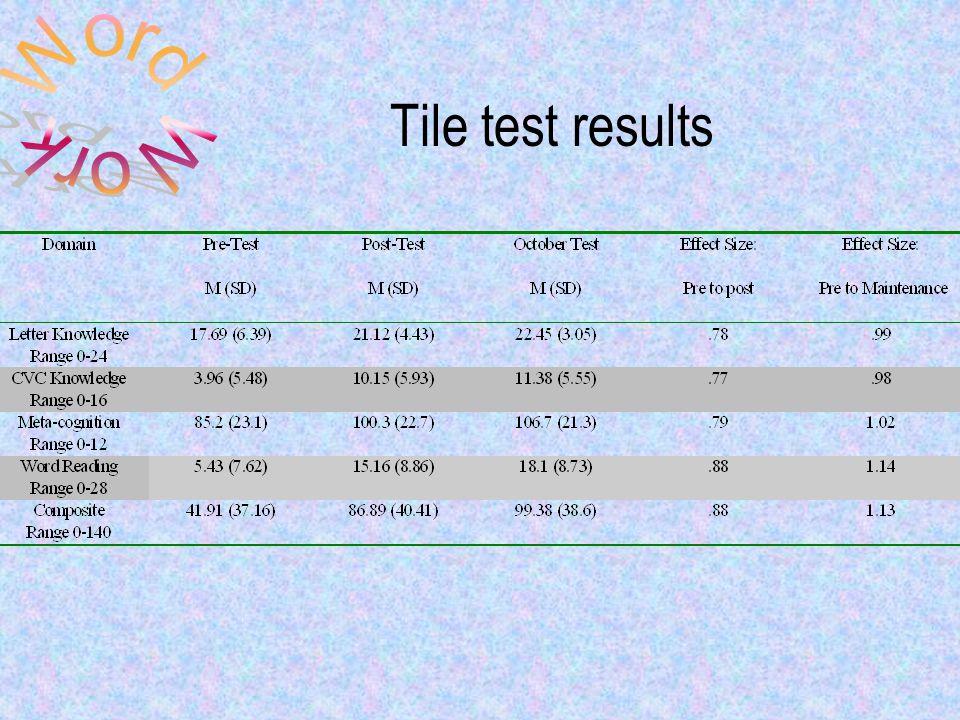 Tile test results