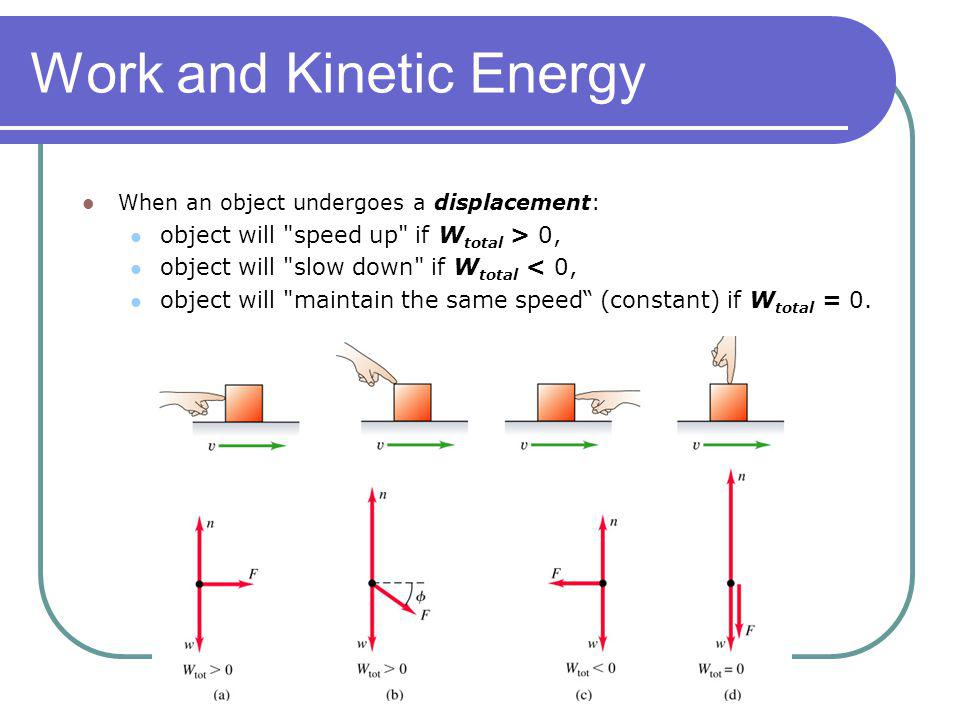 Work and Kinetic Energy When an object undergoes a displacement: object will