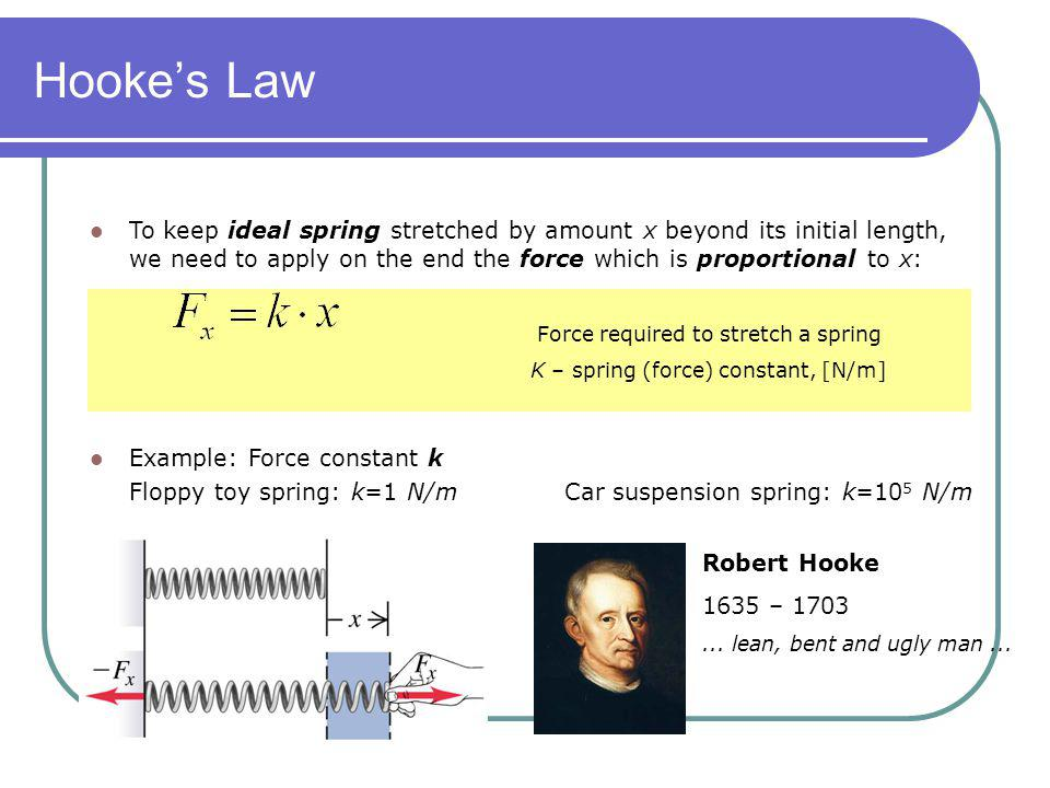 Hookes Law To keep ideal spring stretched by amount x beyond its initial length, we need to apply on the end the force which is proportional to x: For