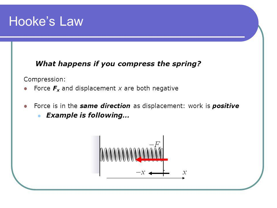 Hookes Law Compression: Force F x and displacement x are both negative Force is in the same direction as displacement: work is positive Example is fol