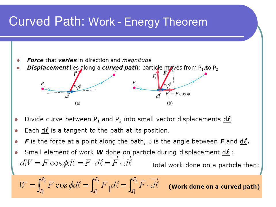 Curved Path: Work - Energy Theorem Force that varies in direction and magnitude Displacement lies along a curved path: particle moves from P 1 to P 2