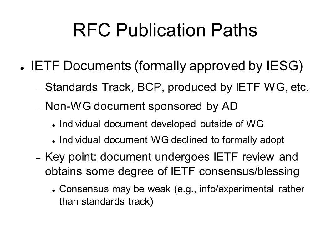 RFC Publication Paths IETF Documents (formally approved by IESG) Standards Track, BCP, produced by IETF WG, etc. Non-WG document sponsored by AD Indiv
