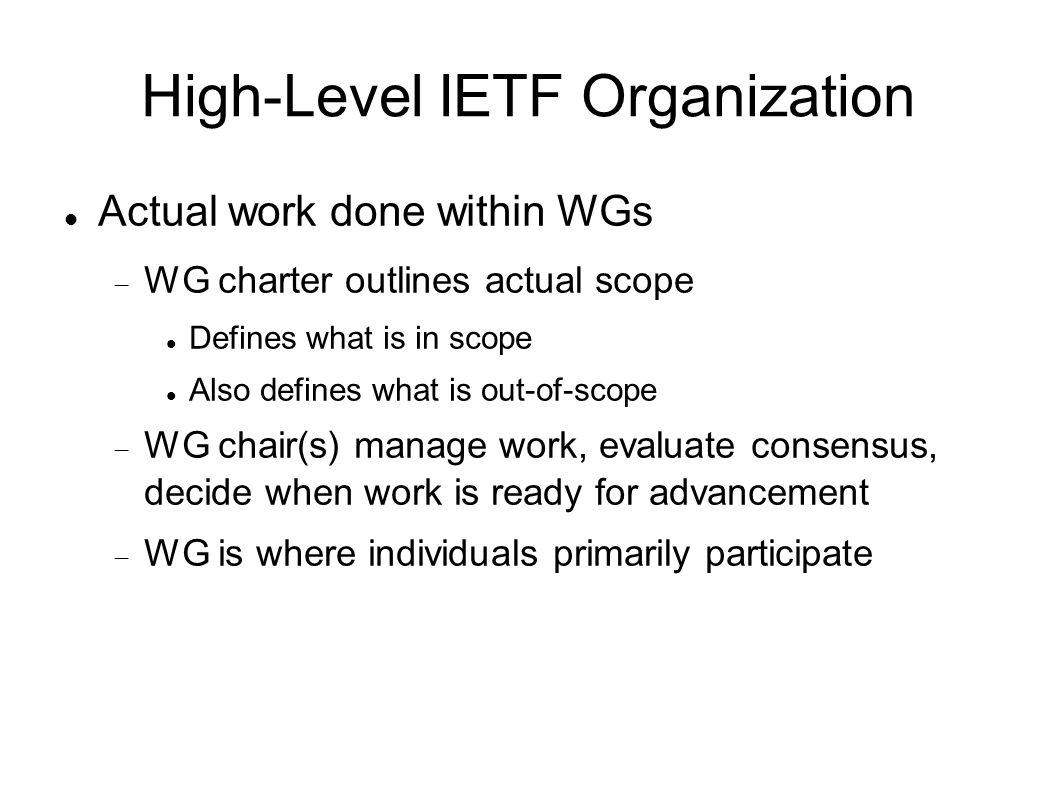 High-Level IETF Organization Actual work done within WGs WG charter outlines actual scope Defines what is in scope Also defines what is out-of-scope WG chair(s) manage work, evaluate consensus, decide when work is ready for advancement WG is where individuals primarily participate