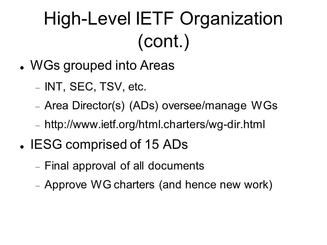 High-Level IETF Organization (cont.) WGs grouped into Areas INT, SEC, TSV, etc.