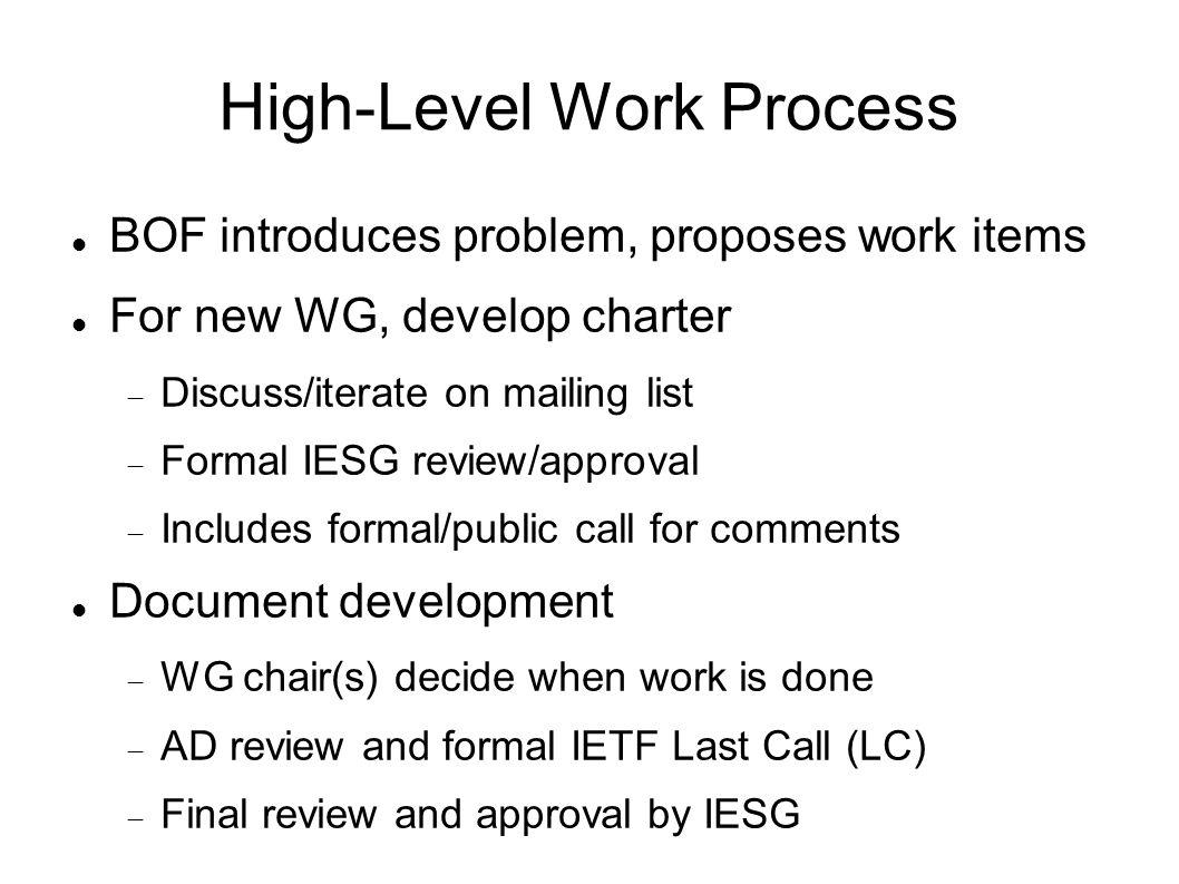 High-Level Work Process BOF introduces problem, proposes work items For new WG, develop charter Discuss/iterate on mailing list Formal IESG review/approval Includes formal/public call for comments Document development WG chair(s) decide when work is done AD review and formal IETF Last Call (LC) Final review and approval by IESG