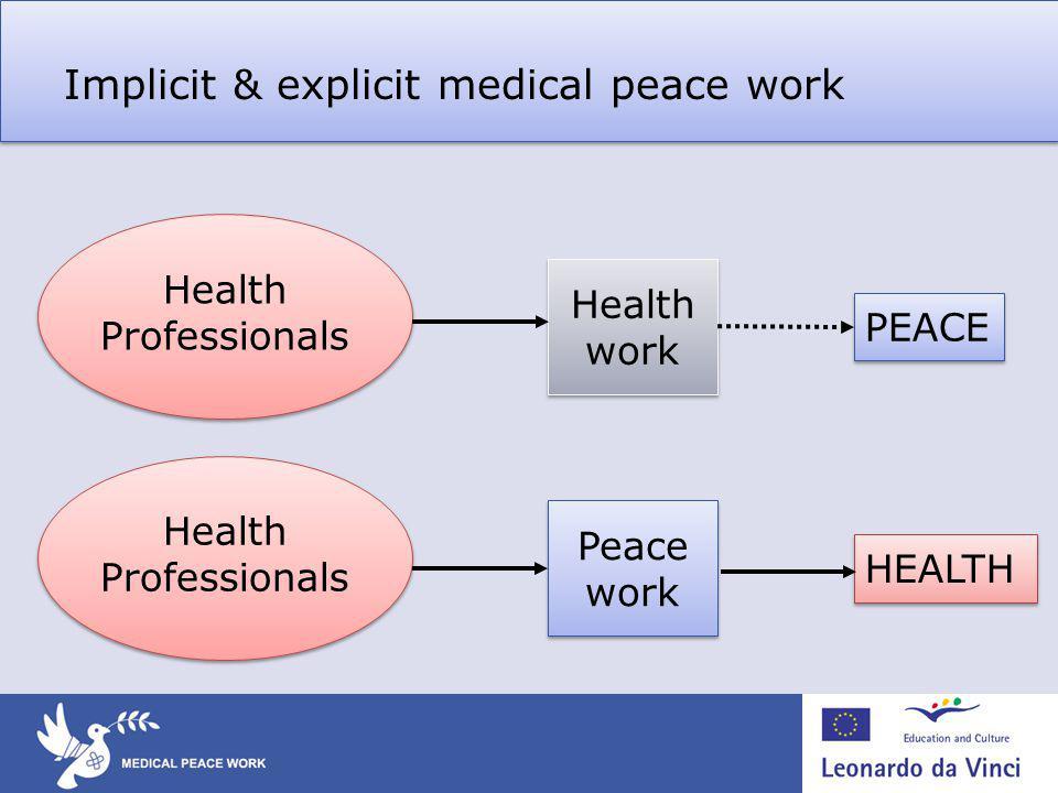 Implicit & explicit medical peace work Health Professionals HEALTH Peace work Health Professionals PEACE Health work
