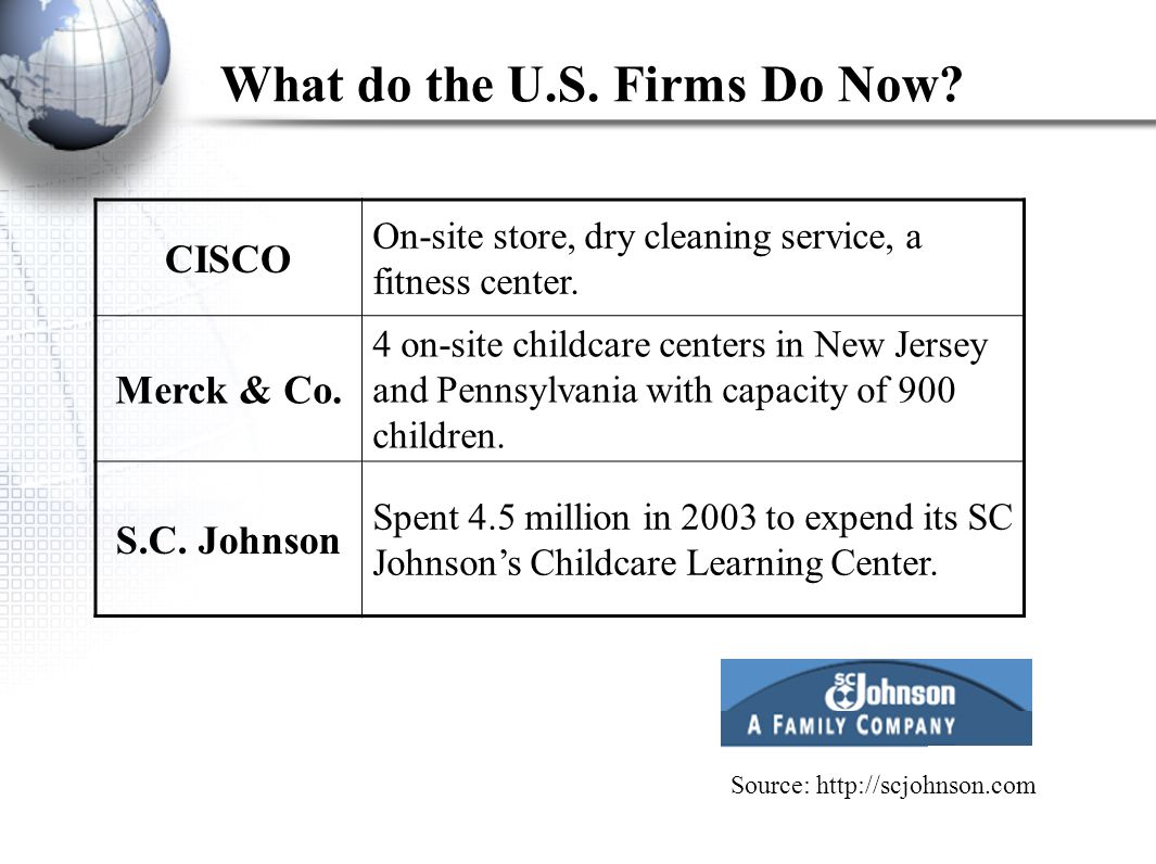 What do the U.S. Firms Do Now. CISCO On-site store, dry cleaning service, a fitness center.