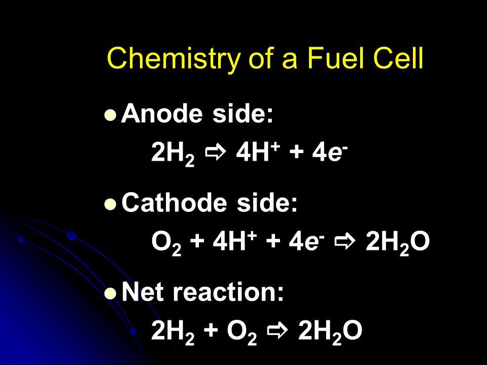 Chemistry of a Fuel Cell Anode side: 2H 2 4H + + 4e - Cathode side: O 2 + 4H + + 4e - 2H 2 O Net reaction: 2H 2 + O 2 2H 2 O