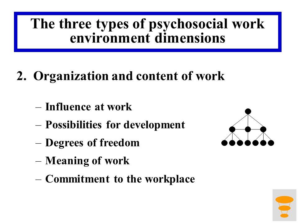 The three types of psychosocial work environment dimensions 2.