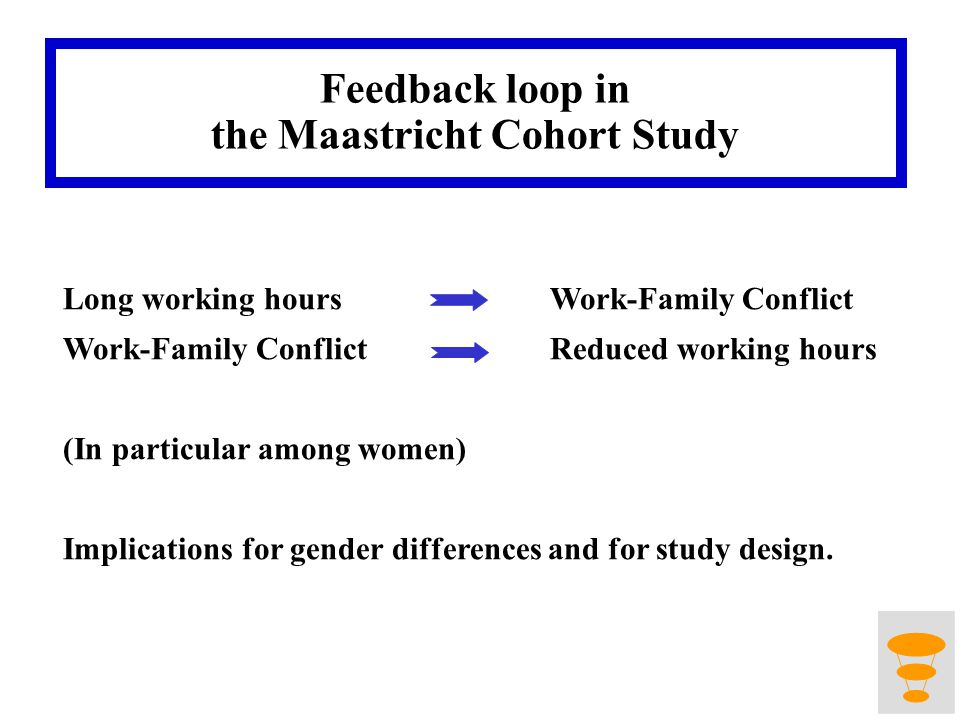 Feedback loop in the Maastricht Cohort Study Long working hours Work-Family Conflict Work-Family Conflict Reduced working hours (In particular among women) Implications for gender differences and for study design.