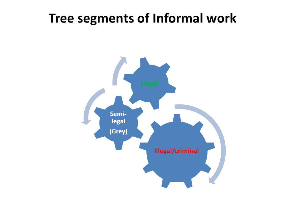 Part Two Statistics: data from the field of informal work and employment;