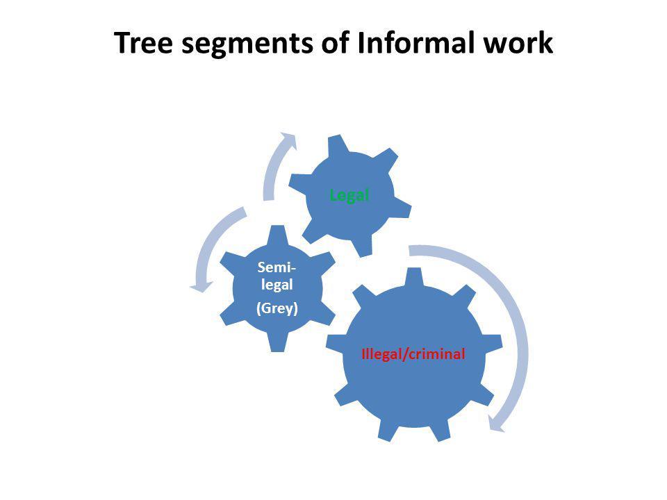 Tree segments of Informal work Illegal/criminal Semi- legal (Grey) Legal