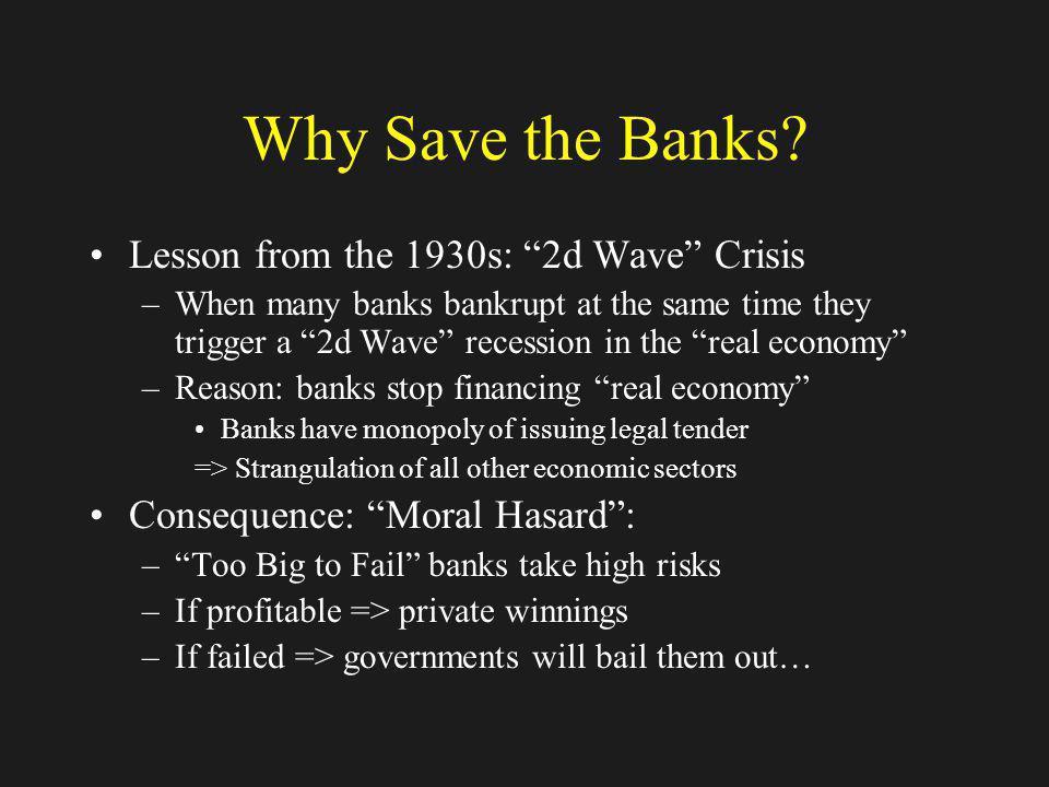 Costs of Bank Bailouts (% GDP) Sweden 1991 3.6% USA 1988 3.7% Spain 1977-85 16.8% Japan 1997 24% Venezuela 1994-518% Mexico 1994 19.3% Chili 1981-8341.2% Thailand 1997-98 45% Malaysia 1997-9845% Argentina 1980-82 55.3% South Korea 1997-98 60% USA 2008 (so far) 5.8%