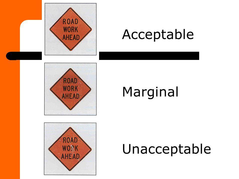 Acceptable Marginal Unacceptable