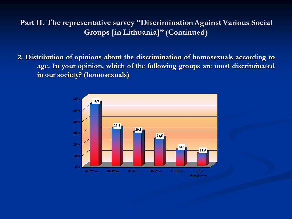 Part II. The representative survey Discrimination Against Various Social Groups [in Lithuania] (Continued) 2. Distribution of opinions about the discr